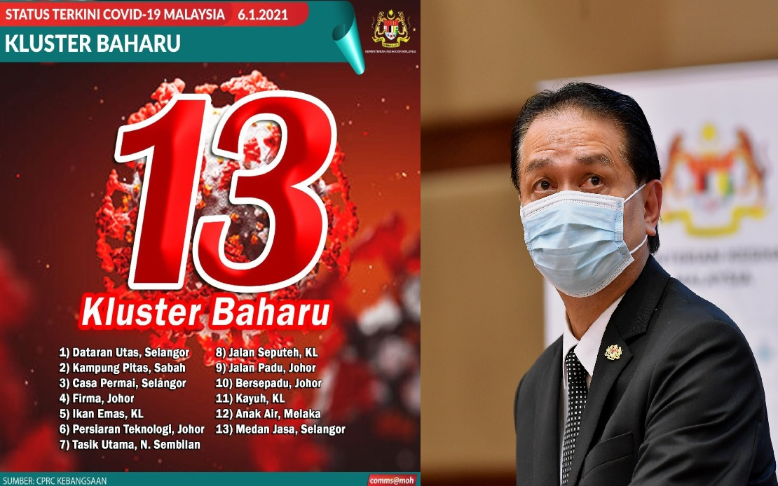 Bernama 13 New Clusters Detected Highest Number Recorded So Far Health Dg